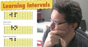 Learn Intervals On the Guitar – David Wallimann